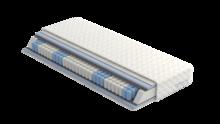 Syriusz WO-3 ( pianka wysokoelastyczna 3 cm) Wkład: zawiera sprężyny kieszeniowe 7-strefowe, przekładki tapicerskie, płyty z pianki wysokoodbojnej,...