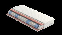 Materac Syriusz P-3 ( piankapoliuretanowa 3 cm) Wkład: zawiera sprężyny kieszeniowe 7-strefowe, przekładki tapicerskie, płyty z pianki...