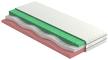 Materac termoelastyczny VISCO PLUS 90