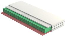 Materac Optimax Wkład: zawiera płytę z pianki wysokoelastycznej obustronnie obłożoną piankami termoelastycznymi Visco o różnej twardości. Pokrowiec:...